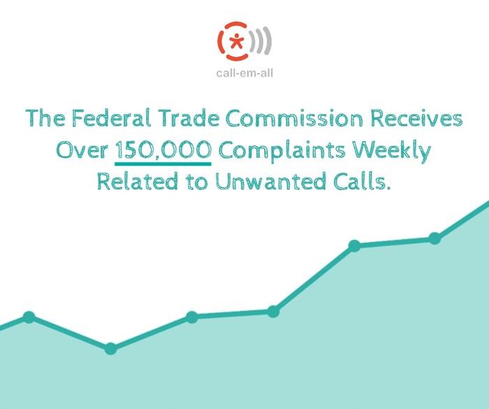 ftc-robocall-complaints
